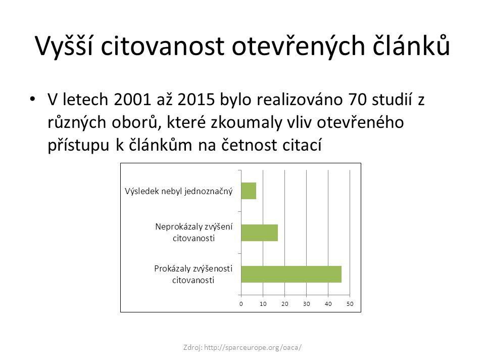 Vyšší citovanost otevřených článků V letech 2001 až 2015 bylo realizováno 70 studií z různých oborů, které zkoumaly vliv otevřeného přístupu k článkům na četnost citací Zdroj: http://sparceurope.org/oaca/