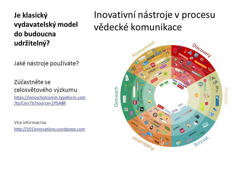 Je klasický vydavatelský model do budoucna udržitelný.