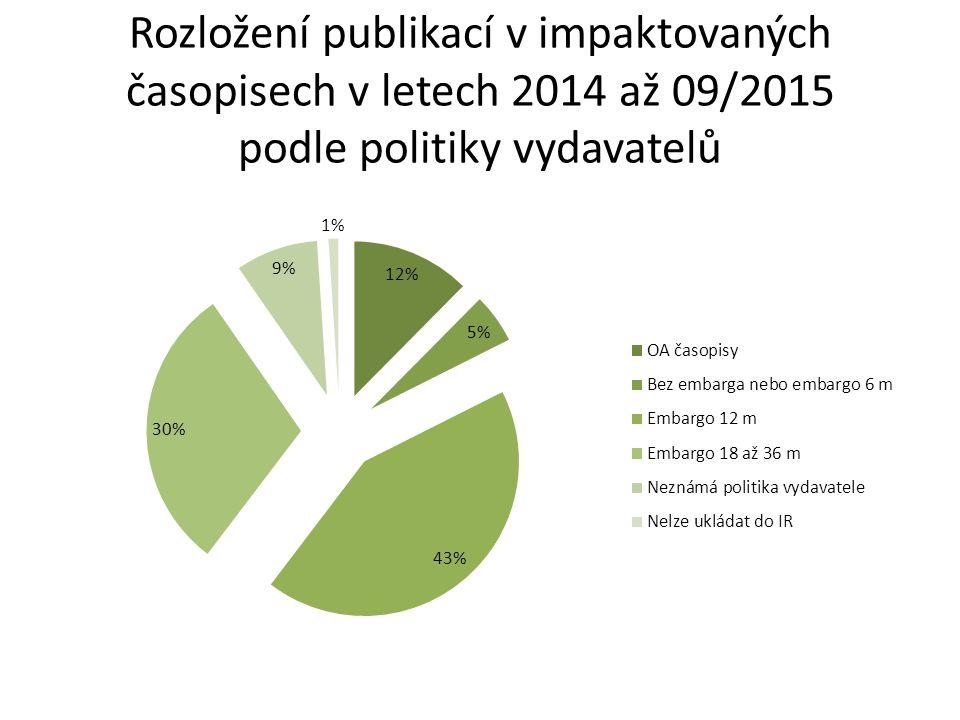 Rozložení publikací v impaktovaných časopisech v letech 2014 až 09/2015 podle politiky vydavatelů