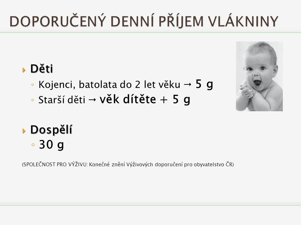  Děti ◦ Kojenci, batolata do 2 let věku  5 g ◦ Starší děti  věk dítěte + 5 g  Dospělí ◦ 30 g (SPOLEČNOST PRO VÝŽIVU: Konečné znění Výživových doporučení pro obyvatelstvo ČR)