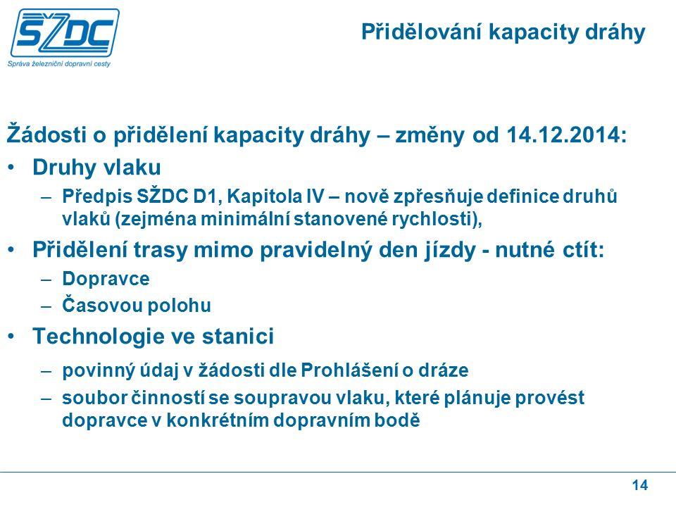 14 Přidělování kapacity dráhy Žádosti o přidělení kapacity dráhy – změny od 14.12.2014: Druhy vlaku –Předpis SŽDC D1, Kapitola IV – nově zpřesňuje def