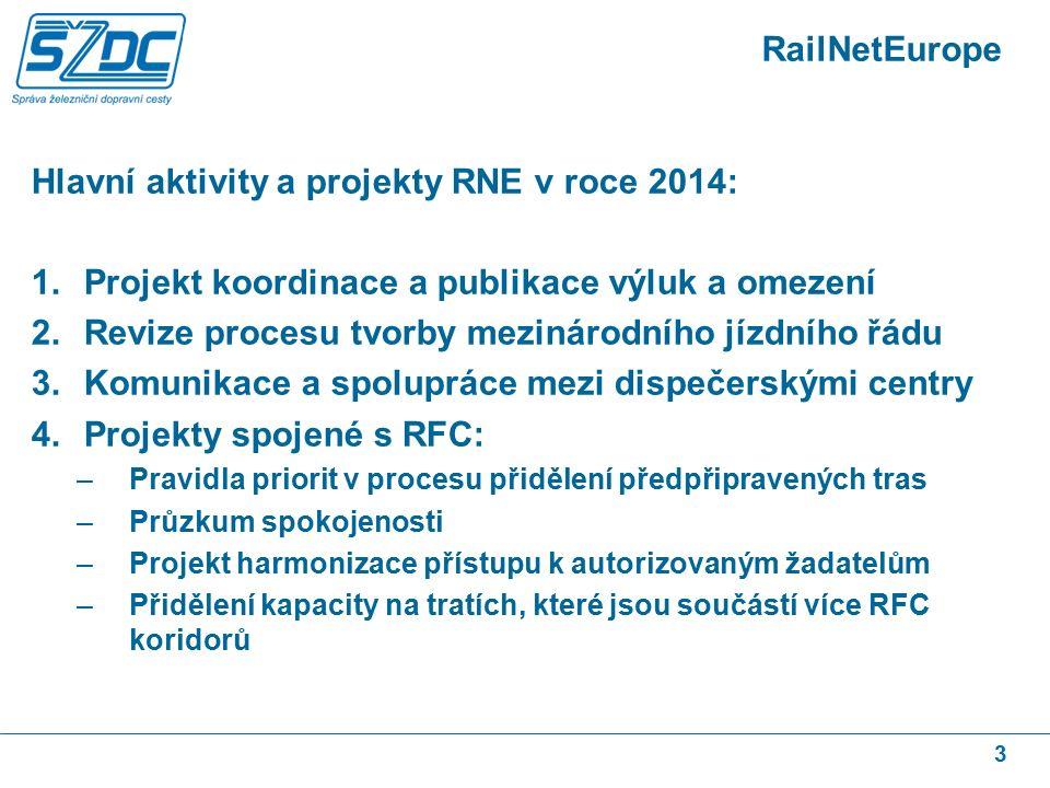 3 RailNetEurope Hlavní aktivity a projekty RNE v roce 2014: 1.Projekt koordinace a publikace výluk a omezení 2.Revize procesu tvorby mezinárodního jízdního řádu 3.Komunikace a spolupráce mezi dispečerskými centry 4.Projekty spojené s RFC: –Pravidla priorit v procesu přidělení předpřipravených tras –Průzkum spokojenosti –Projekt harmonizace přístupu k autorizovaným žadatelům –Přidělení kapacity na tratích, které jsou součástí více RFC koridorů