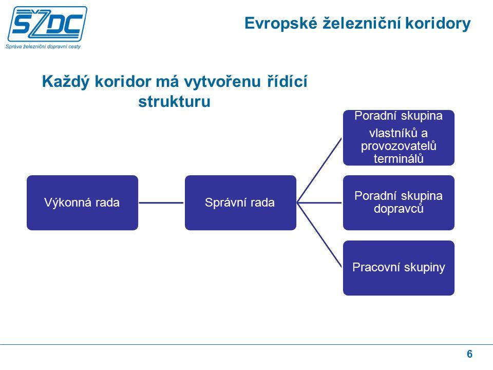 """Poradní skupina vlastníků a provozovatelů terminálů Poradní skupina dopravců –Vyjadřují se ke všem návrhům Správní rady a ta jejich stanoviska zohlední –Zástupci EK požadují pravidelné zprávy z činnosti poradních skupin Výkonná rada (Executive Board – EB) –Připravili dokument """"Rámec pro přidělování kapacity –Společný pro všechny koridory 7 Evropské železniční koridory"""