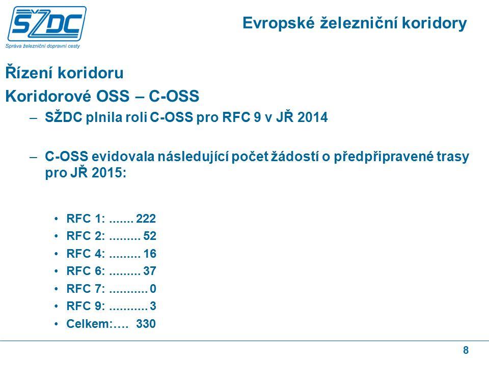 Řízení koridoru Koridorové OSS – C-OSS –SŽDC plnila roli C-OSS pro RFC 9 v JŘ 2014 –C-OSS evidovala následující počet žádostí o předpřipravené trasy pro JŘ 2015: RFC 1:.......