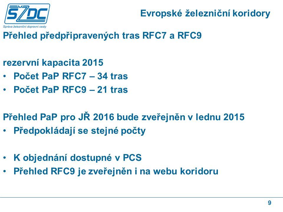 Přehled předpřipravených tras RFC7 a RFC9 rezervní kapacita 2015 Počet PaP RFC7 – 34 tras Počet PaP RFC9 – 21 tras Přehled PaP pro JŘ 2016 bude zveřejněn v lednu 2015 Předpokládají se stejné počty K objednání dostupné v PCS Přehled RFC9 je zveřejněn i na webu koridoru 9 Evropské železniční koridory