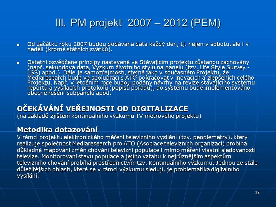 12 III. PM projekt 2007 – 2012 (PEM) Od začátku roku 2007 budou dodávána data každý den, tj.