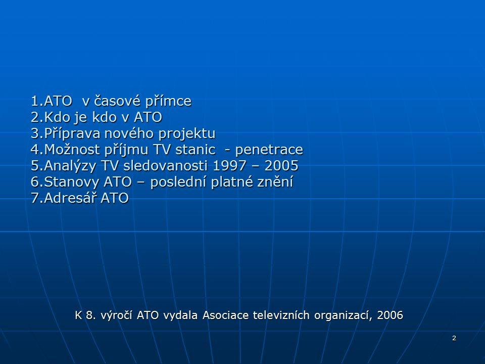 2 1.ATO v časové přímce 2.Kdo je kdo v ATO 3.Příprava nového projektu 4.Možnost příjmu TV stanic - penetrace 5.Analýzy TV sledovanosti 1997 – 2005 6.Stanovy ATO – poslední platné znění 7.Adresář ATO K 8.