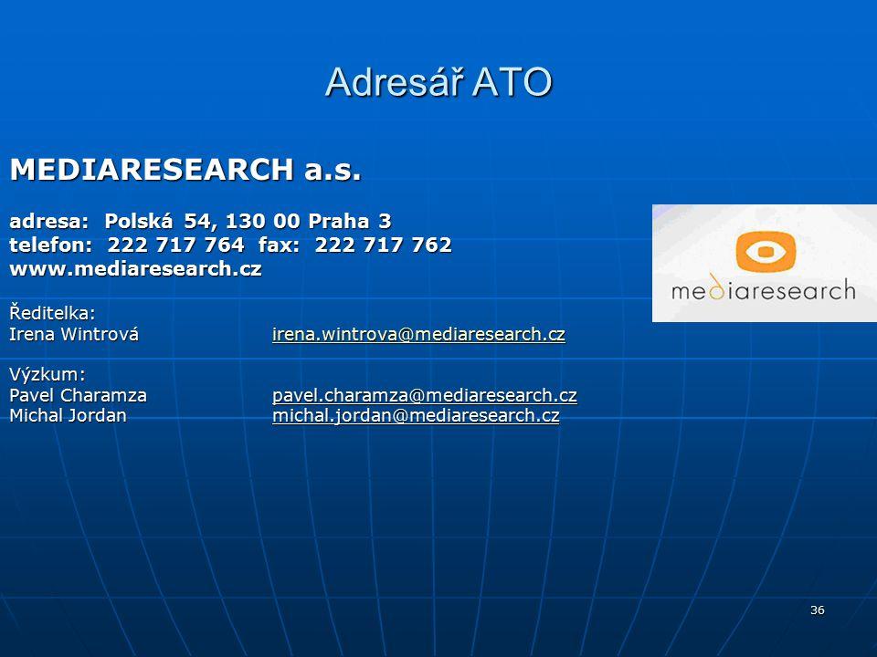 36 Adresář ATO MEDIARESEARCH a.s.