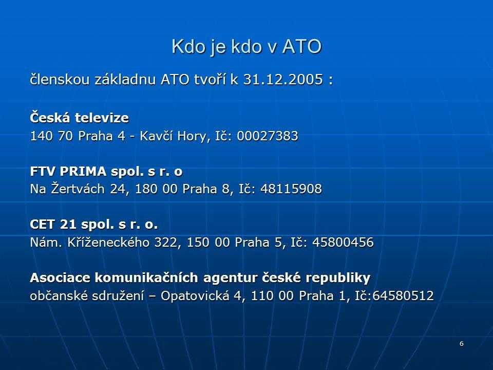 6 Kdo je kdo v ATO členskou základnu ATO tvoří k 31.12.2005 : Česká televize 140 70 Praha 4 - Kavčí Hory, Ič: 00027383 FTV PRIMA spol.