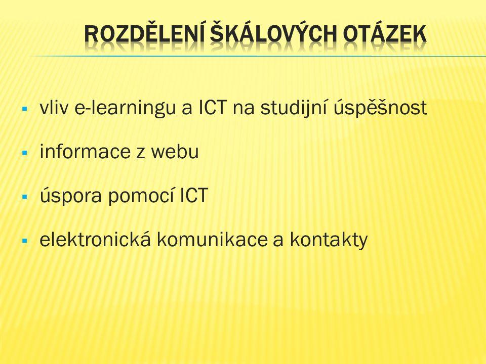  vliv e-learningu a ICT na studijní úspěšnost  informace z webu  úspora pomocí ICT  elektronická komunikace a kontakty