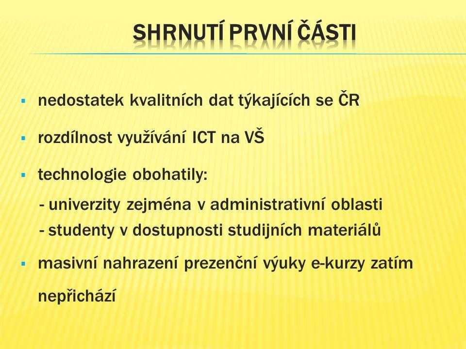  nedostatek kvalitních dat týkajících se ČR  rozdílnost využívání ICT na VŠ  technologie obohatily: - univerzity zejména v administrativní oblasti - studenty v dostupnosti studijních materiálů  masivní nahrazení prezenční výuky e-kurzy zatím nepřichází