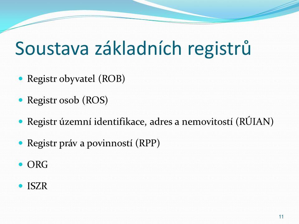 Soustava základních registrů Registr obyvatel (ROB) Registr osob (ROS) Registr územní identifikace, adres a nemovitostí (RÚIAN) Registr práv a povinností (RPP) ORG ISZR 11