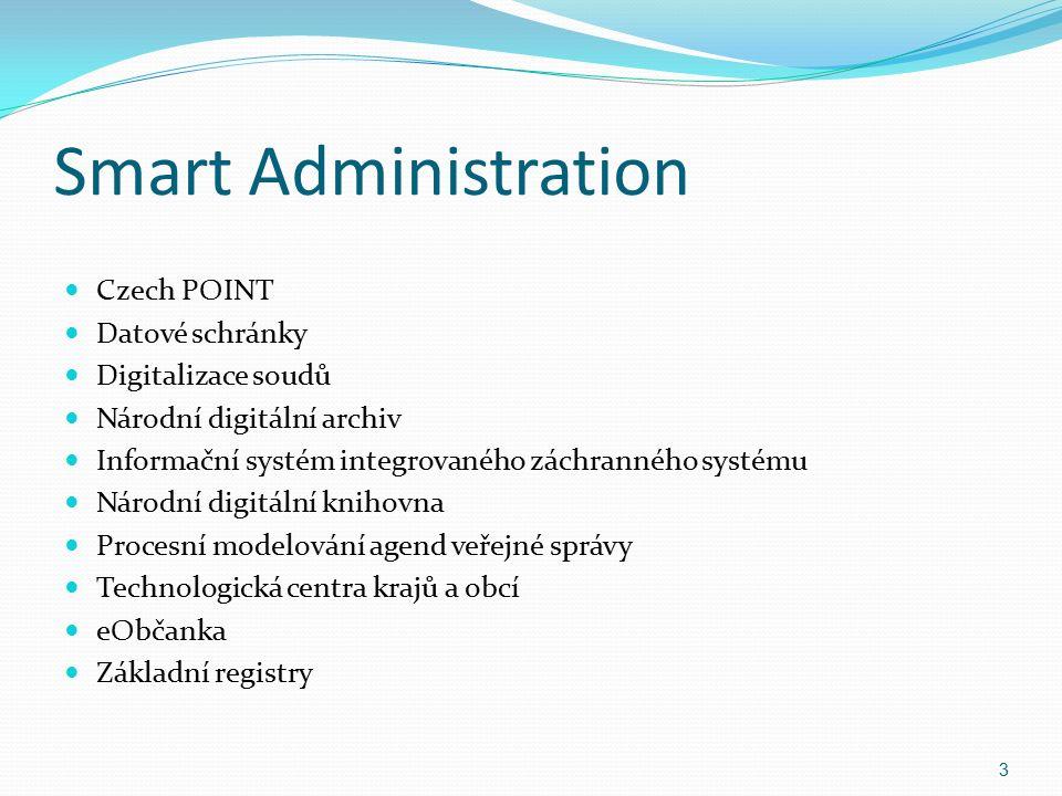 Smart Administration Czech POINT Datové schránky Digitalizace soudů Národní digitální archiv Informační systém integrovaného záchranného systému Národní digitální knihovna Procesní modelování agend veřejné správy Technologická centra krajů a obcí eObčanka Základní registry 3