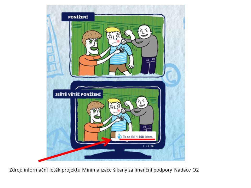 Zdroj: informační leták projektu Minimalizace šikany za finanční podpory Nadace O2