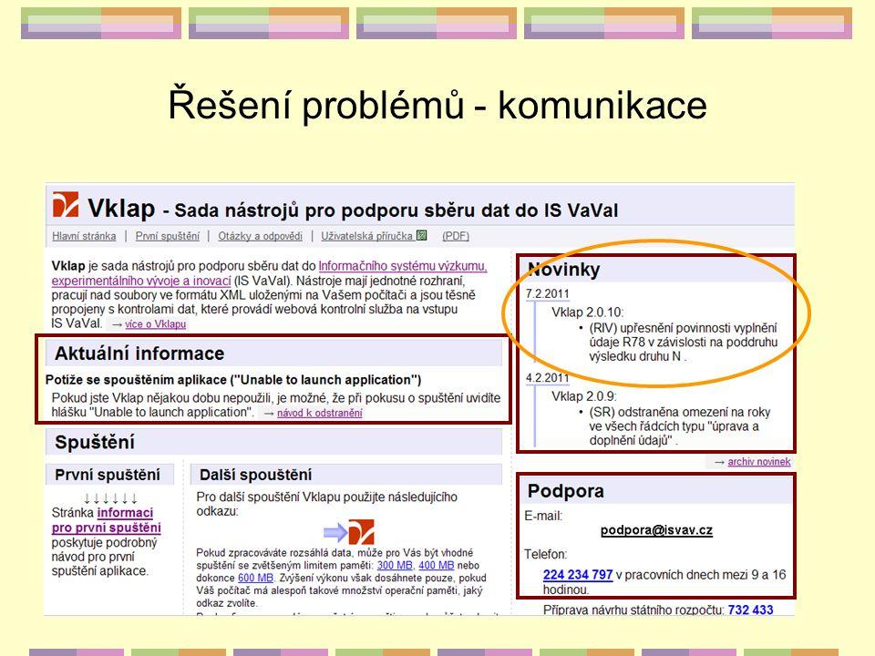 Řešení problémů - komunikace