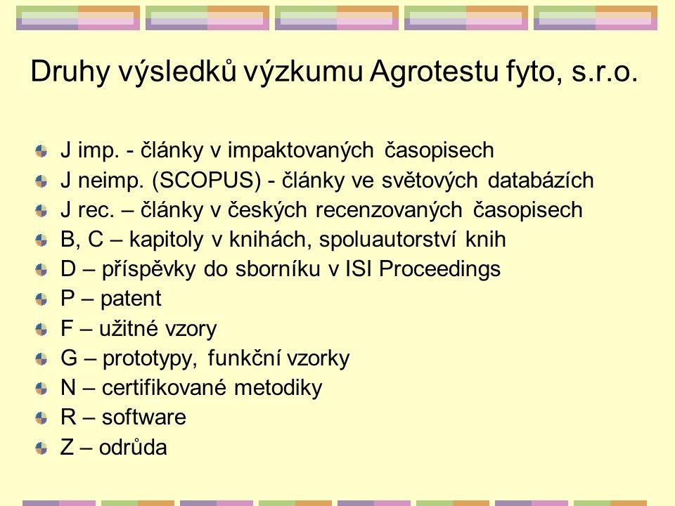 Druhy výsledků výzkumu Agrotestu fyto, s.r.o. J imp. - články v impaktovaných časopisech J neimp. (SCOPUS) - články ve světových databázích J rec. – č