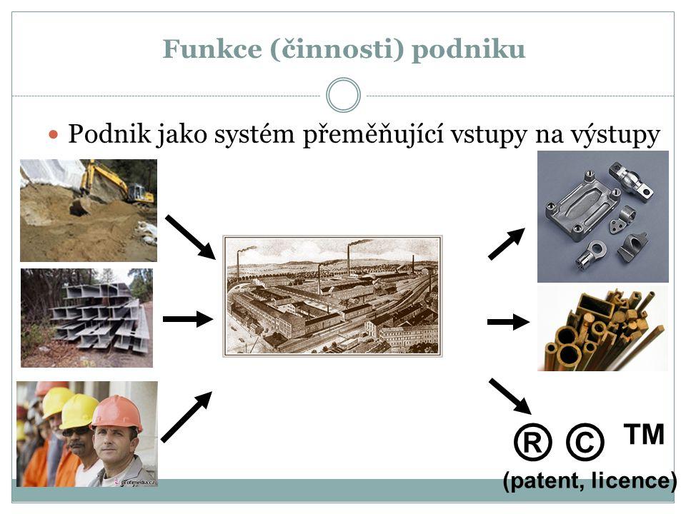 Funkce (činnosti) podniku Podnik jako systém přeměňující vstupy na výstupy ® © ™ (patent, licence)
