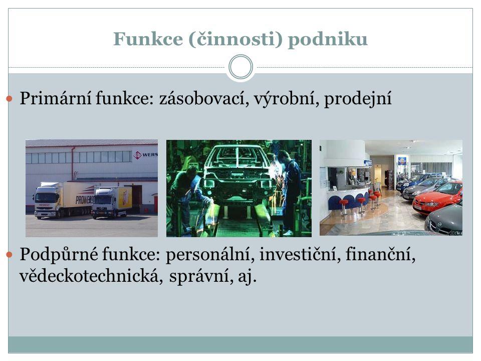 Funkce (činnosti) podniku Primární funkce: zásobovací, výrobní, prodejní Podpůrné funkce: personální, investiční, finanční, vědeckotechnická, správní, aj.