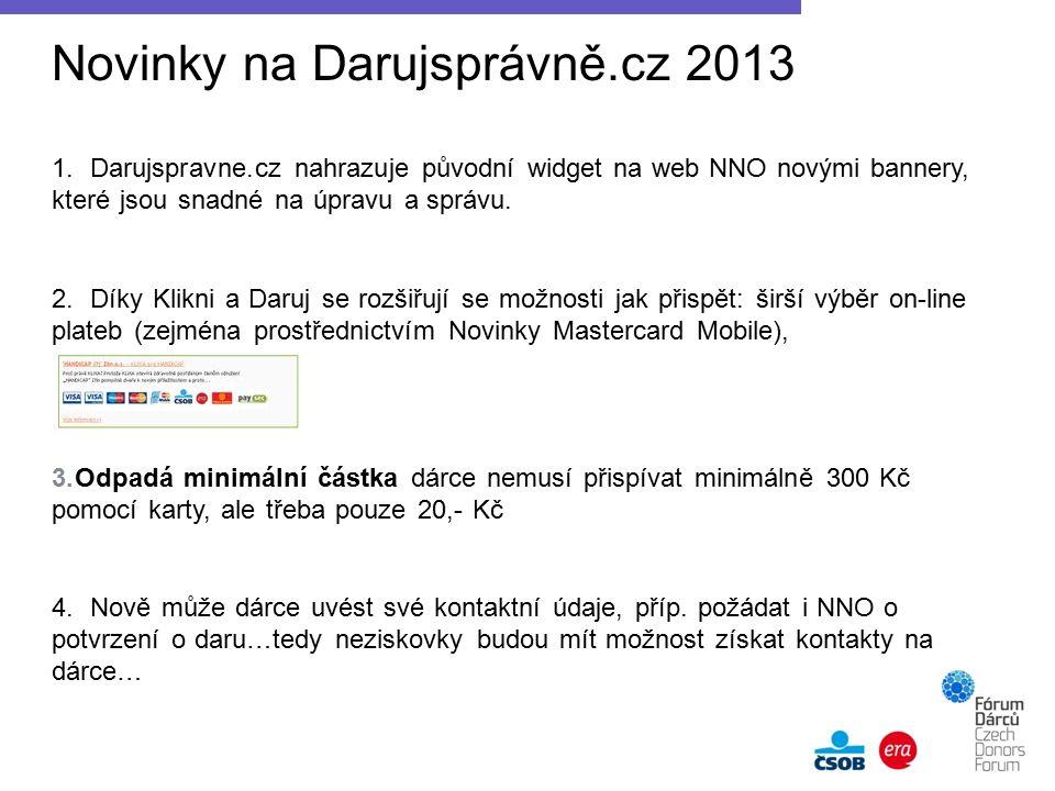 1. Darujspravne.cz nahrazuje původní widget na web NNO novými bannery, které jsou snadné na úpravu a správu. 2. Díky Klikni a Daruj se rozšiřují se mo