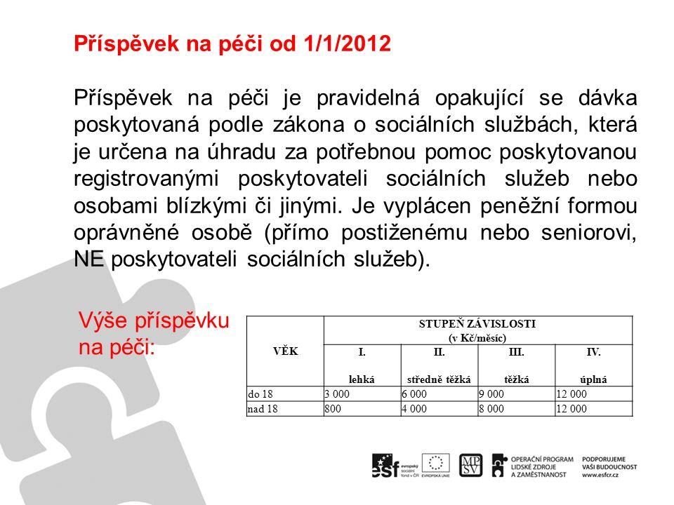 Dávky pro osoby zdravotně postižené od 1/1/2012 PŘÍSPĚVEK NA MOBILITU PŘÍSPĚVEK NA ZVLÁŠTNÍ POMŮCKU PRŮKAZY TP, ZTP NEBO ZTP/P