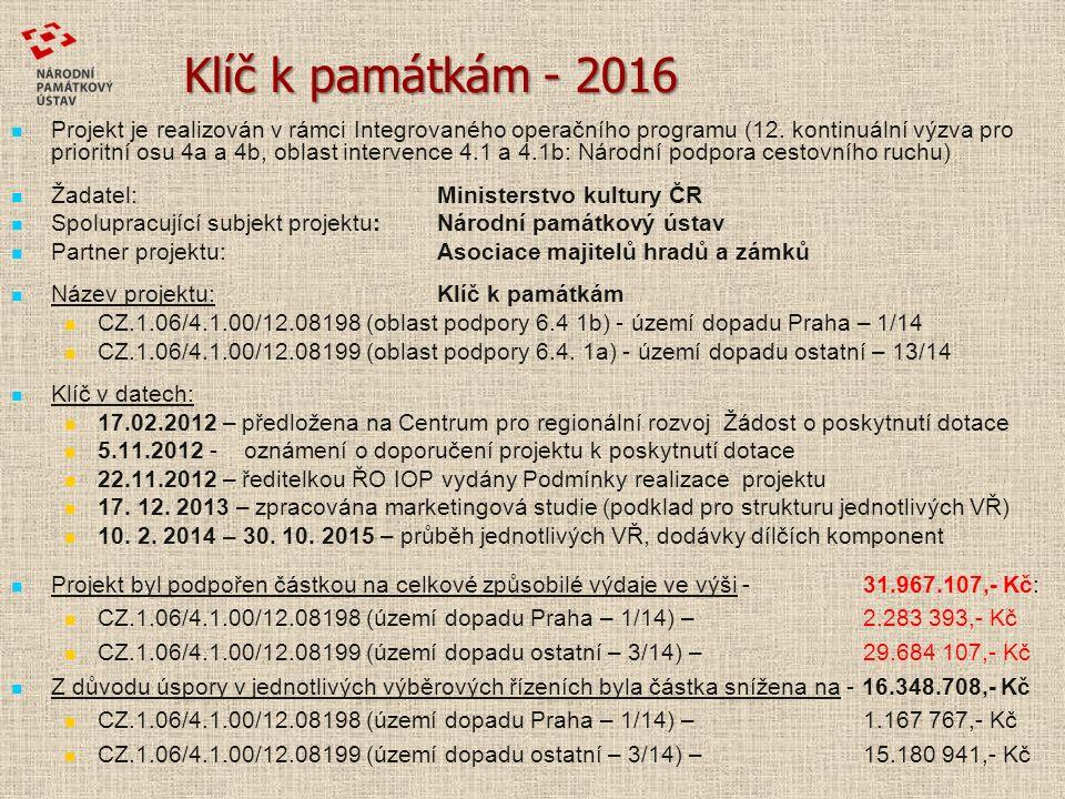 Klíč k památkám - 2016 Projekt je realizován v rámci Integrovaného operačního programu (12.