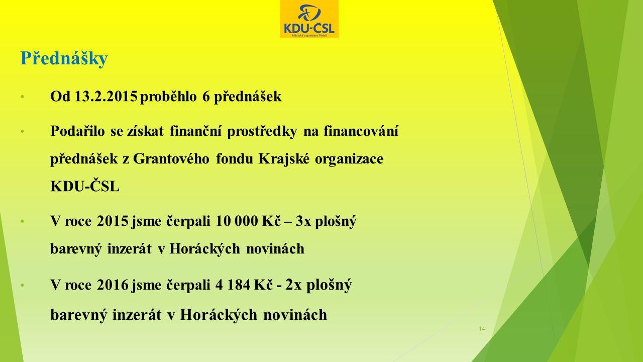 Přednášky Od 13.2.2015 proběhlo 6 přednášek Podařilo se získat finanční prostředky na financování přednášek z Grantového fondu Krajské organizace KDU-