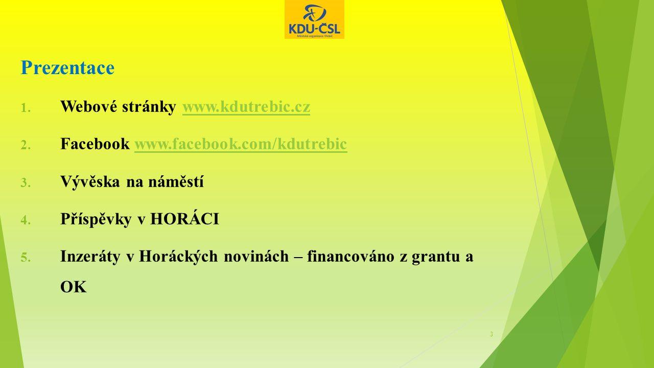 Prezentace 1. Webové stránky www.kdutrebic.czwww.kdutrebic.cz 2.