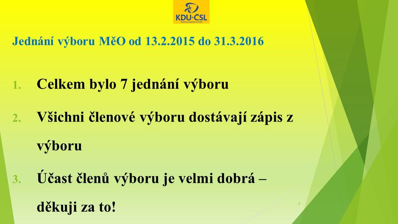 Jednání výboru MěO od 13.2.2015 do 31.3.2016 1. Celkem bylo 7 jednání výboru 2. Všichni členové výboru dostávají zápis z výboru 3. Účast členů výboru