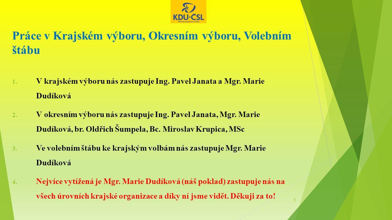 Radnice a zastupitelstvo 1.Starosta Ing. Pavel Janata, zastupitelé Ing.