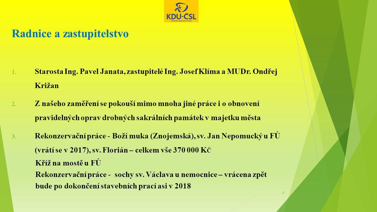Radnice a zastupitelstvo 1. Starosta Ing. Pavel Janata, zastupitelé Ing.
