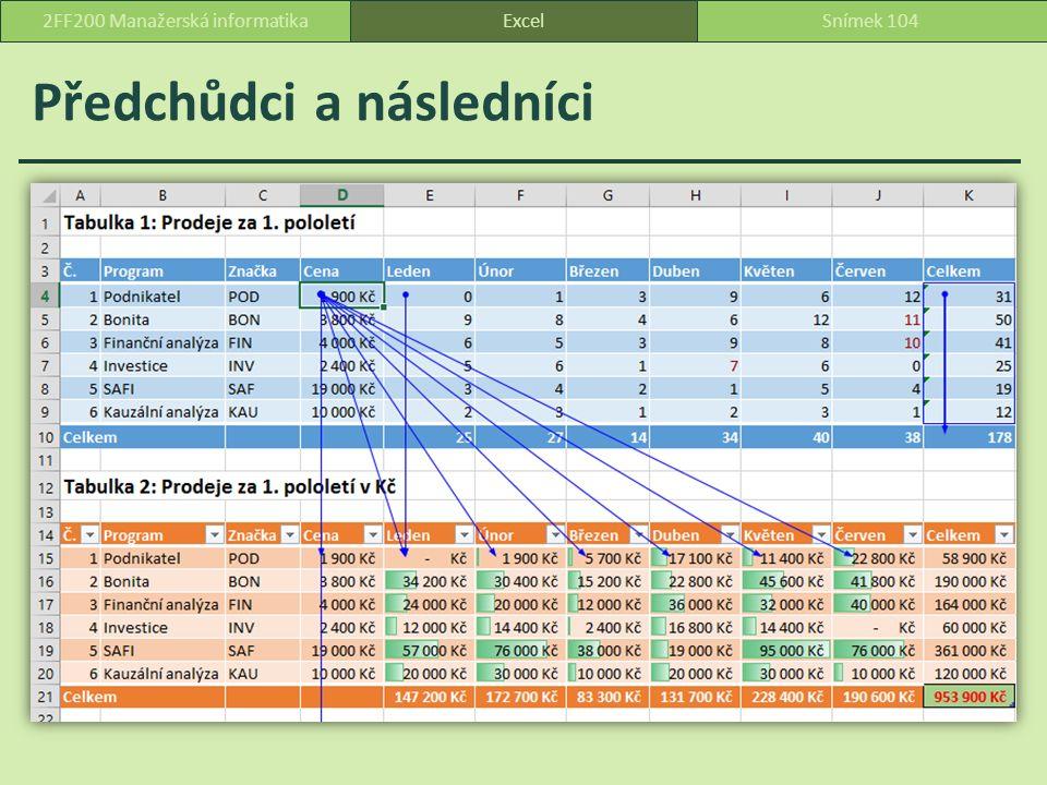 Předchůdci a následníci ExcelSnímek 1042FF200 Manažerská informatika