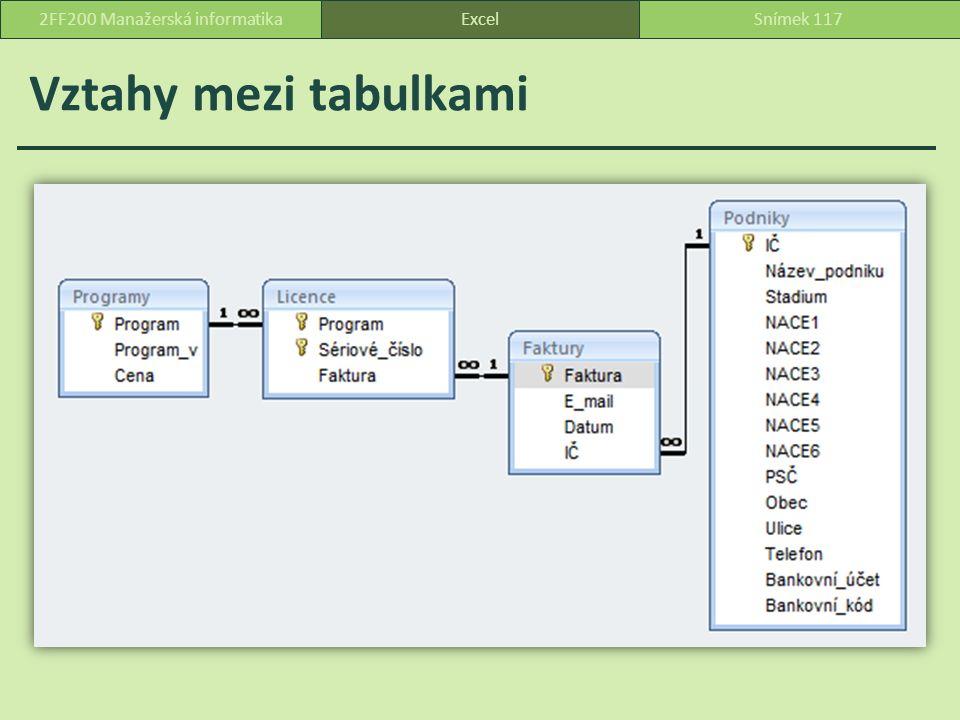 Vztahy mezi tabulkami ExcelSnímek 1172FF200 Manažerská informatika