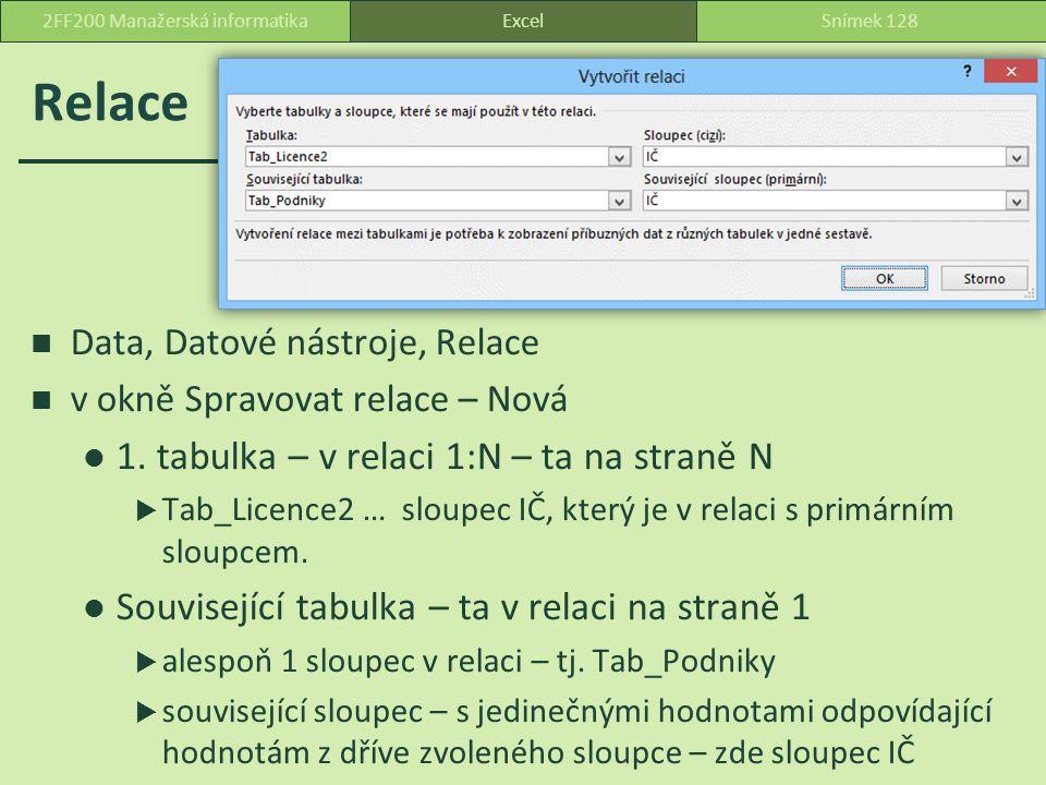 Relace Data, Datové nástroje, Relace v okně Spravovat relace – Nová 1.