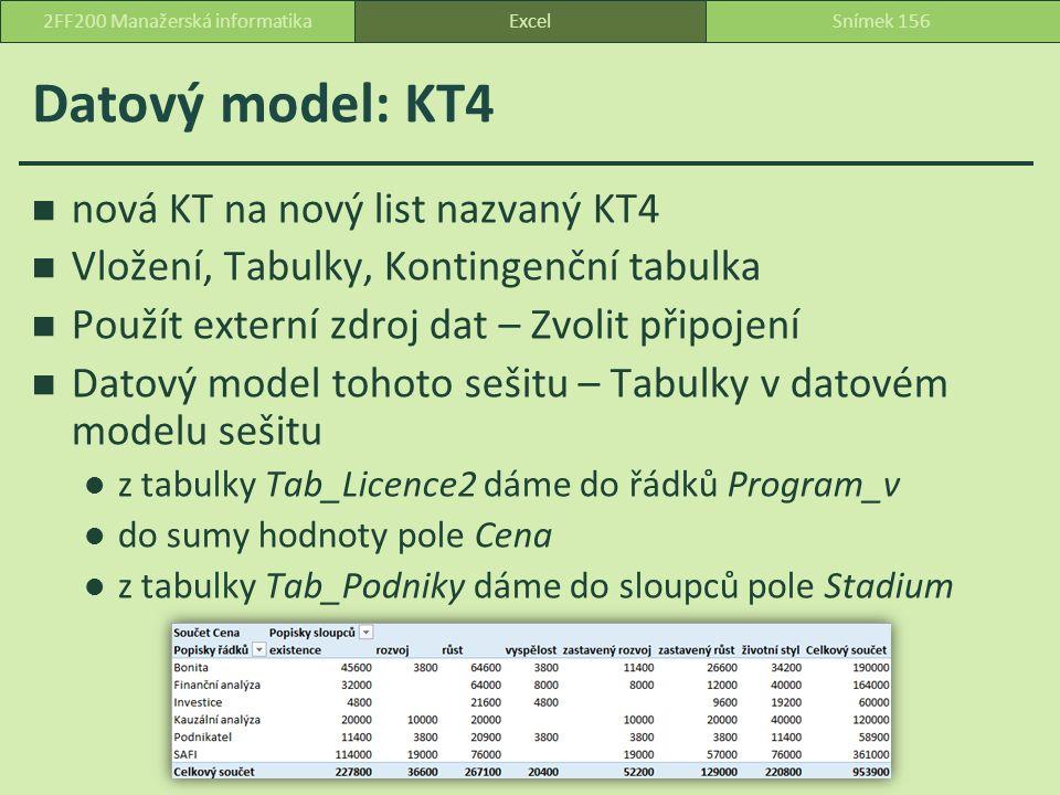 Datový model: KT4 nová KT na nový list nazvaný KT4 Vložení, Tabulky, Kontingenční tabulka Použít externí zdroj dat – Zvolit připojení Datový model tohoto sešitu – Tabulky v datovém modelu sešitu z tabulky Tab_Licence2 dáme do řádků Program_v do sumy hodnoty pole Cena z tabulky Tab_Podniky dáme do sloupců pole Stadium ExcelSnímek 1562FF200 Manažerská informatika
