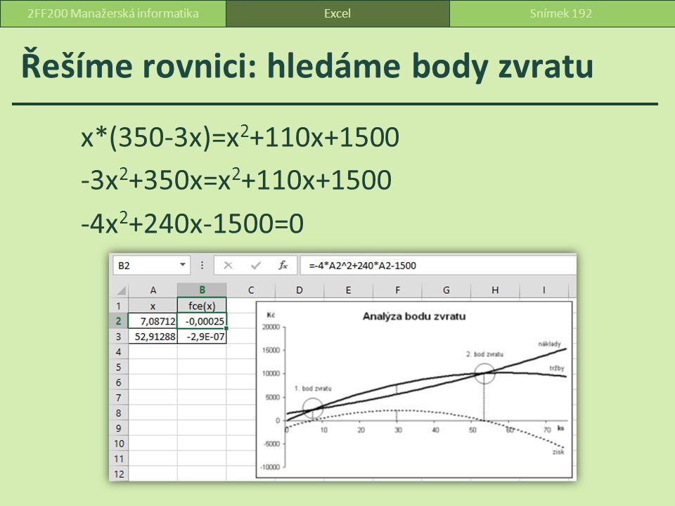 Řešíme rovnici: hledáme body zvratu x*(350-3x)=x 2 +110x+1500 -3x 2 +350x=x 2 +110x+1500 -4x 2 +240x-1500=0 ExcelSnímek 1922FF200 Manažerská informatika