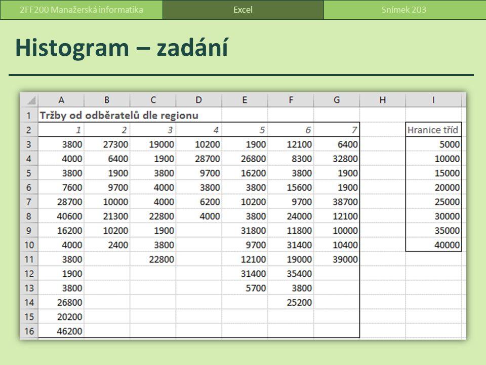 Histogram – zadání ExcelSnímek 2032FF200 Manažerská informatika