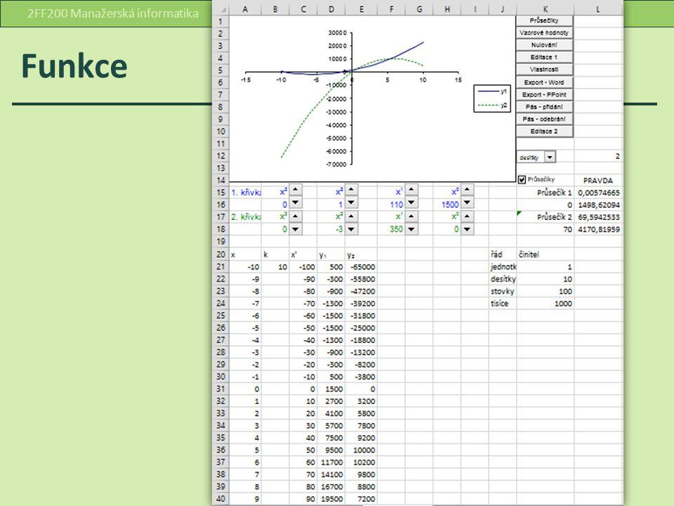 Funkce ExcelSnímek 2952FF200 Manažerská informatika