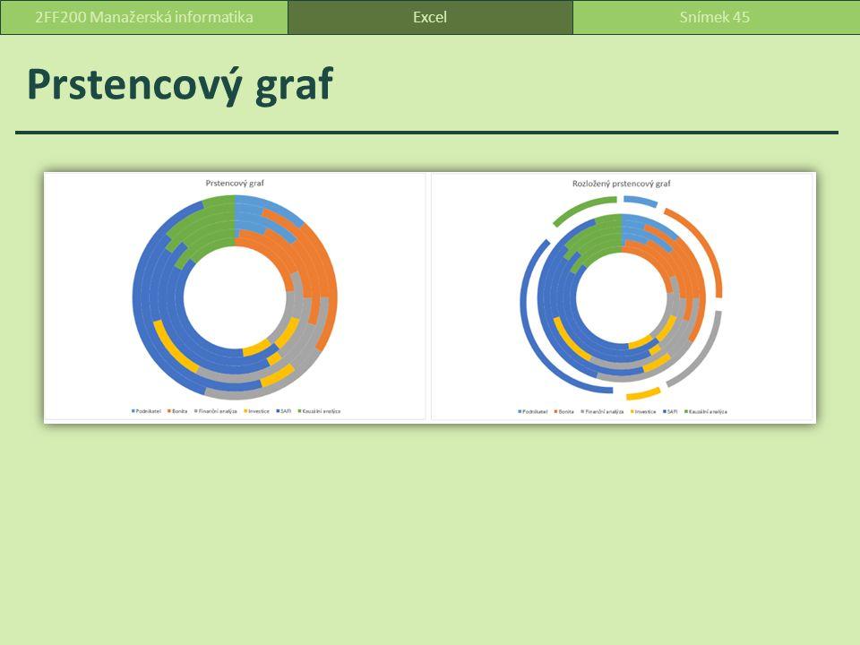 Prstencový graf ExcelSnímek 452FF200 Manažerská informatika