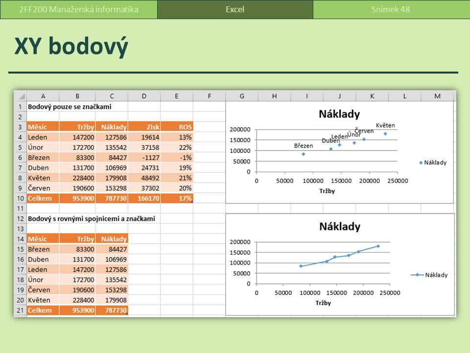XY bodový ExcelSnímek 482FF200 Manažerská informatika