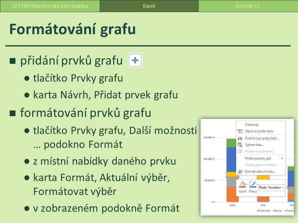 Formátování grafu přidání prvků grafu tlačítko Prvky grafu karta Návrh, Přidat prvek grafu formátování prvků grafu tlačítko Prvky grafu, Další možnosti … podokno Formát z místní nabídky daného prvku karta Formát, Aktuální výběr, Formátovat výběr v zobrazeném podokně Formát ExcelSnímek 512FF200 Manažerská informatika