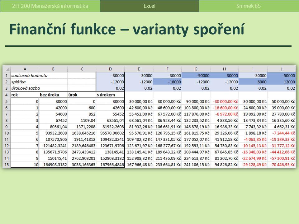 Finanční funkce – varianty spoření ExcelSnímek 852FF200 Manažerská informatika