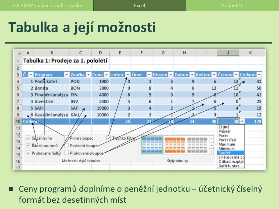 Tabulka a její možnosti ExcelSnímek 92FF200 Manažerská informatika Ceny programů doplníme o peněžní jednotku – účetnický číselný formát bez desetinných míst