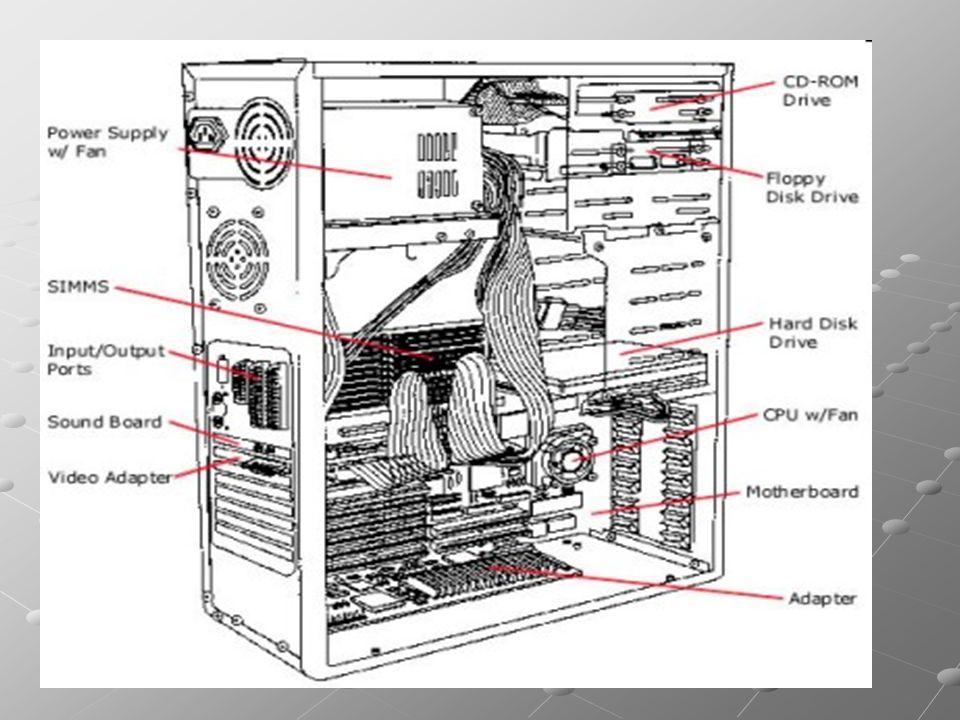 Klávesnice a myš Klávesnice patří standartní vstupní zařízení.