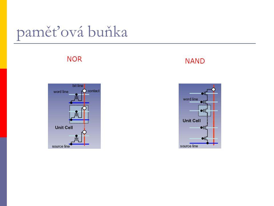 TechnologieNANDNOR Přednosti rychlý zápisnáhodný přístup rychlé čtenímožnost zápisu po bytech Zápory pomalý náhodný přístuppomalý zápis složitý zápis po bytechpomalé mazání Aplikace náhrada pevných diskůnáhrada PROM, EPROM, EEROM úschova fotekjednoduché připojení k procesoru záznam zvuku
