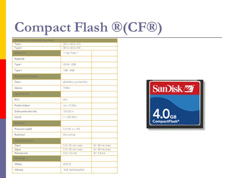 Compact Flash ®(CF®) Rozměry (v x š x t) [mm], hmotnost Type I36,4 x 42,8 x 3,3 Type II36,4 x 42,8 x 5,5 Hmotnost11,4g (Type I) Kapacita Type I32MB - 2GB Type II1GB - 8GB Rychlost čtení/zápisu Čteníaž 9MB/s (rychlost 60x) Zápisu7MB/s Spolehlivost ECCAno Počet vloženímin.