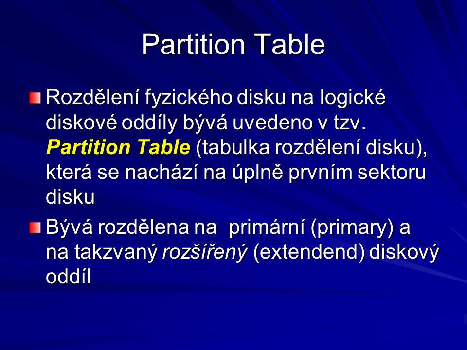 Partition Table Rozdělení fyzického disku na logické diskové oddíly bývá uvedeno v tzv. Partition Table (tabulka rozdělení disku), která se nachází na
