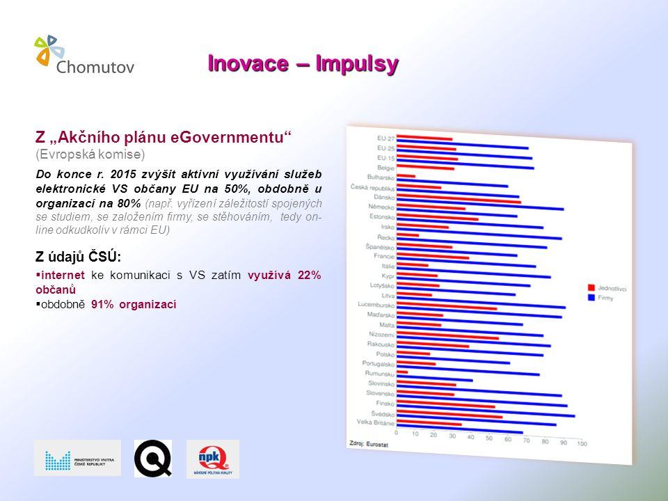 """Inovace – Impulsy Z """"Akčního plánu eGovernmentu (Evropská komise) Do konce r."""