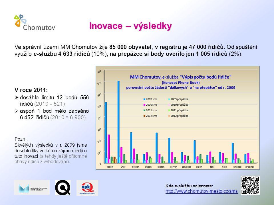 Inovace – výsledky Kde e-službu naleznete: http://www.chomutov-mesto.cz/sms Ve správní území MM Chomutov žije 85 000 obyvatel, v registru je 47 000 řidičů.