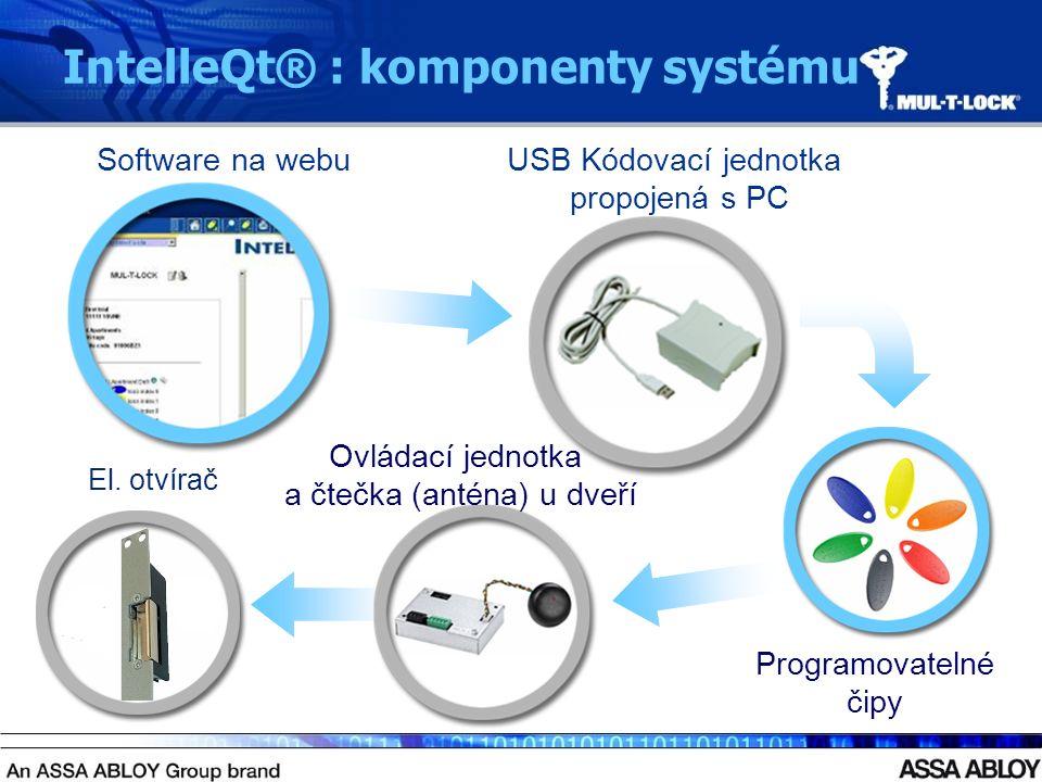 IntelleQt® : komponenty systému Ovládací jednotka a čtečka (anténa) u dveří USB Kódovací jednotka propojená s PC Software na webu Programovatelné čipy El.