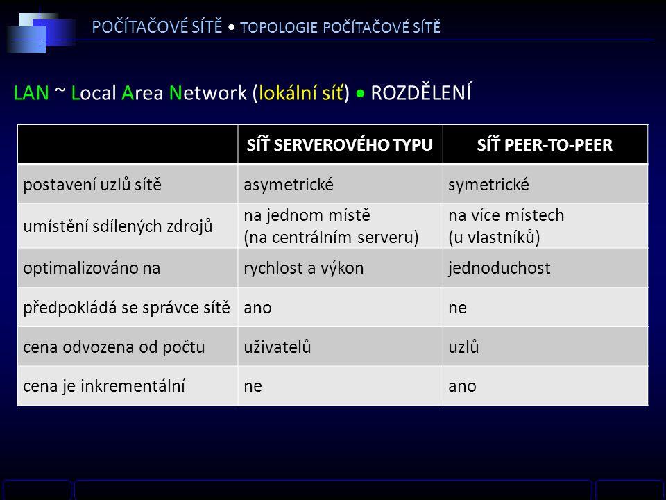 LAN ~ Local Area Network (lokální síť)  ROZDĚLENÍ POČÍTAČOVÉ SÍTĚ TOPOLOGIE POČÍTAČOVÉ SÍTĚ SÍŤ SERVEROVÉHO TYPUSÍŤ PEER-TO-PEER postavení uzlů sítěasymetrickésymetrické umístění sdílených zdrojů na jednom místě (na centrálním serveru) na více místech (u vlastníků) optimalizováno narychlost a výkonjednoduchost předpokládá se správce sítěanone cena odvozena od počtuuživatelůuzlů cena je inkrementálníneano